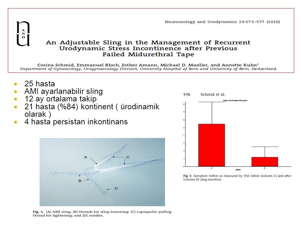 25 hasta AMI ayarlanabilir sling. 12 ay ortalama takip. 21 hasta (%84) kontinent ( ürodinamik olarak )