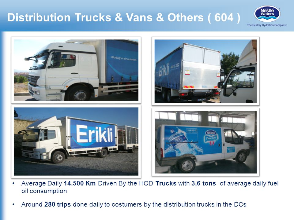 Distribution Trucks & Vans & Others ( 604 )