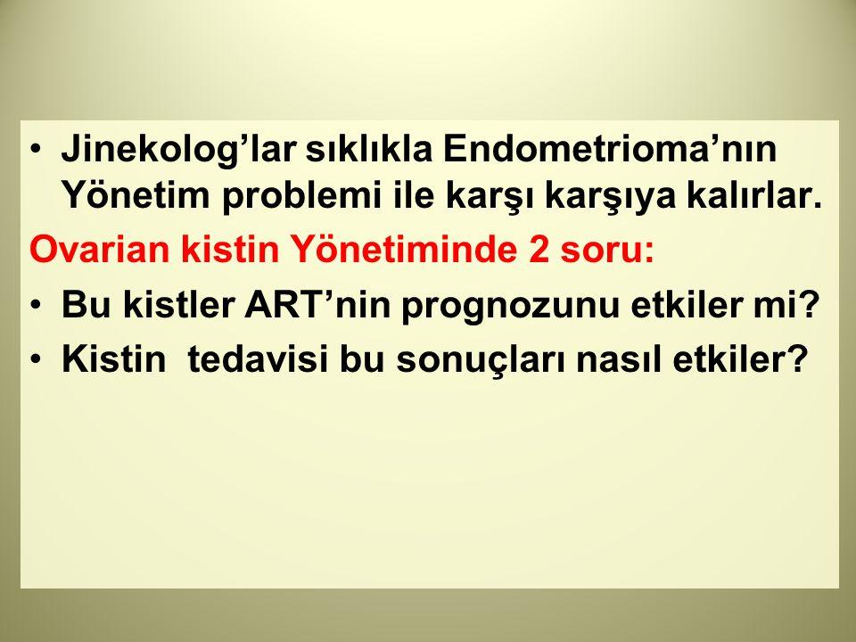 Jinekolog'lar sıklıkla Endometrioma'nın Yönetim problemi ile karşı karşıya kalırlar.