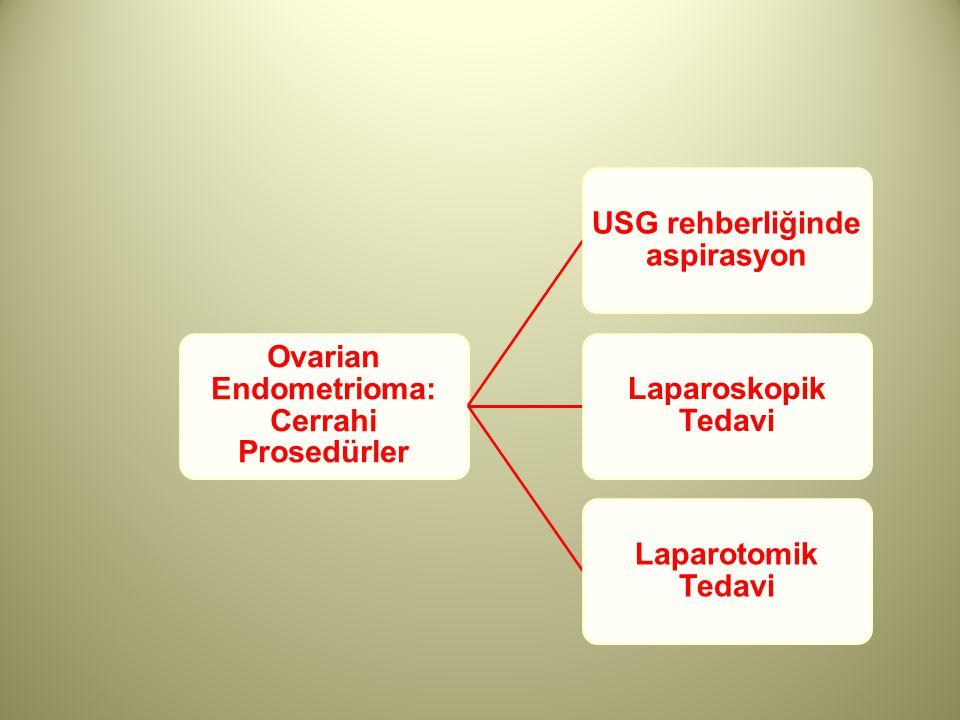 Ovarian Endometrioma: Cerrahi Prosedürler USG rehberliğinde aspirasyon