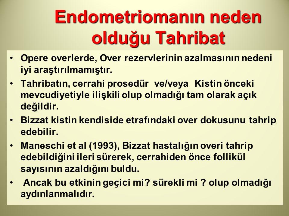 Endometriomanın neden olduğu Tahribat