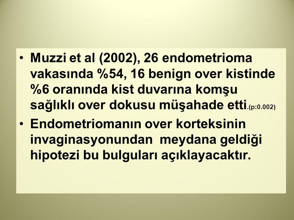 Muzzi et al (2002), 26 endometrioma vakasında %54, 16 benign over kistinde %6 oranında kist duvarına komşu sağlıklı over dokusu müşahade etti.(p:0.002)