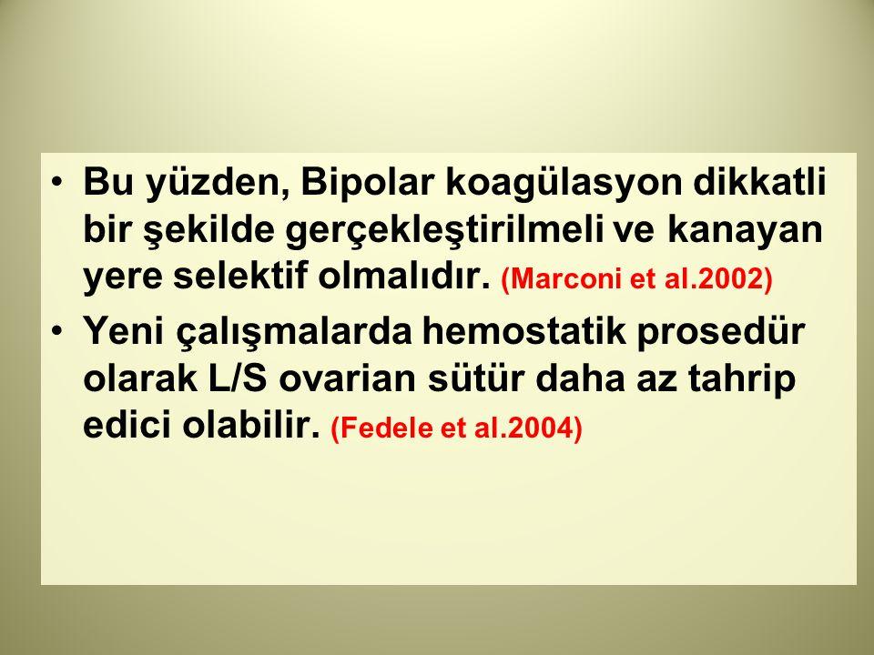 Bu yüzden, Bipolar koagülasyon dikkatli bir şekilde gerçekleştirilmeli ve kanayan yere selektif olmalıdır. (Marconi et al.2002)