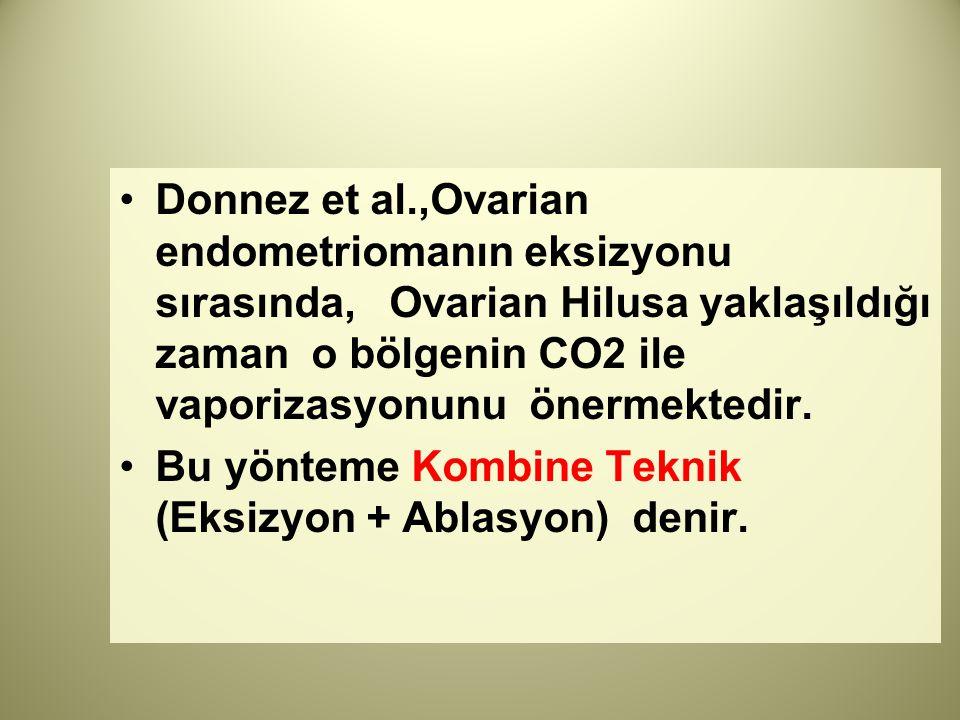 Donnez et al.,Ovarian endometriomanın eksizyonu sırasında, Ovarian Hilusa yaklaşıldığı zaman o bölgenin CO2 ile vaporizasyonunu önermektedir.