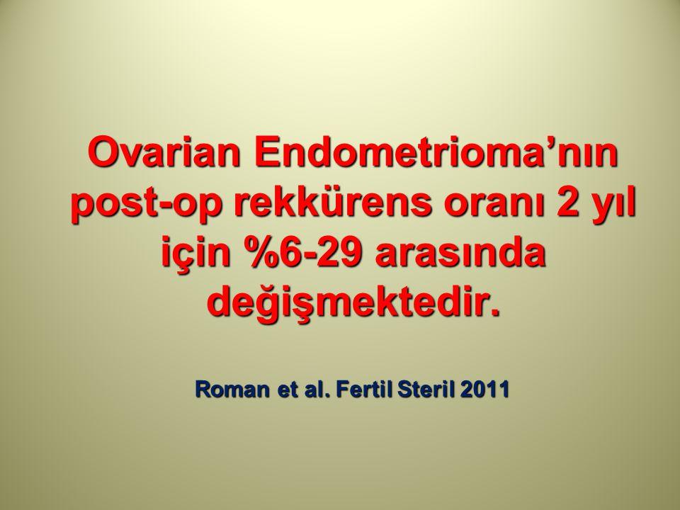 Ovarian Endometrioma'nın post-op rekkürens oranı 2 yıl için %6-29 arasında değişmektedir.