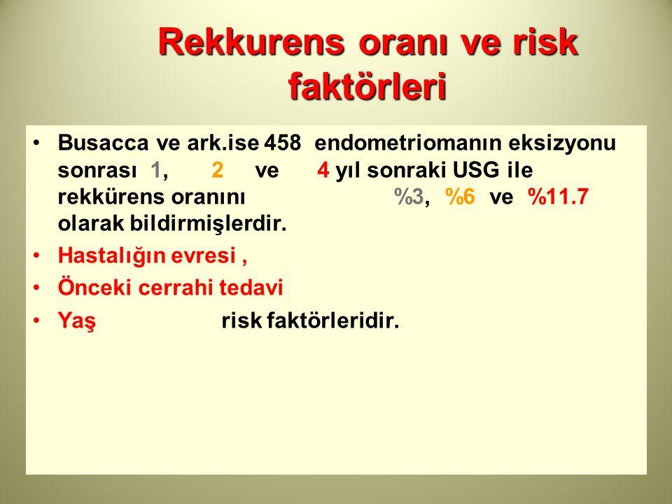 Rekkurens oranı ve risk faktörleri