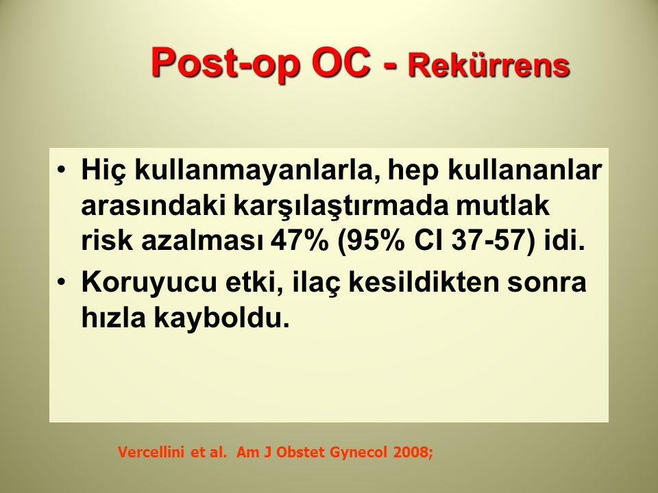 Post-op OC - Rekürrens Hiç kullanmayanlarla, hep kullananlar arasındaki karşılaştırmada mutlak risk azalması 47% (95% CI 37-57) idi.