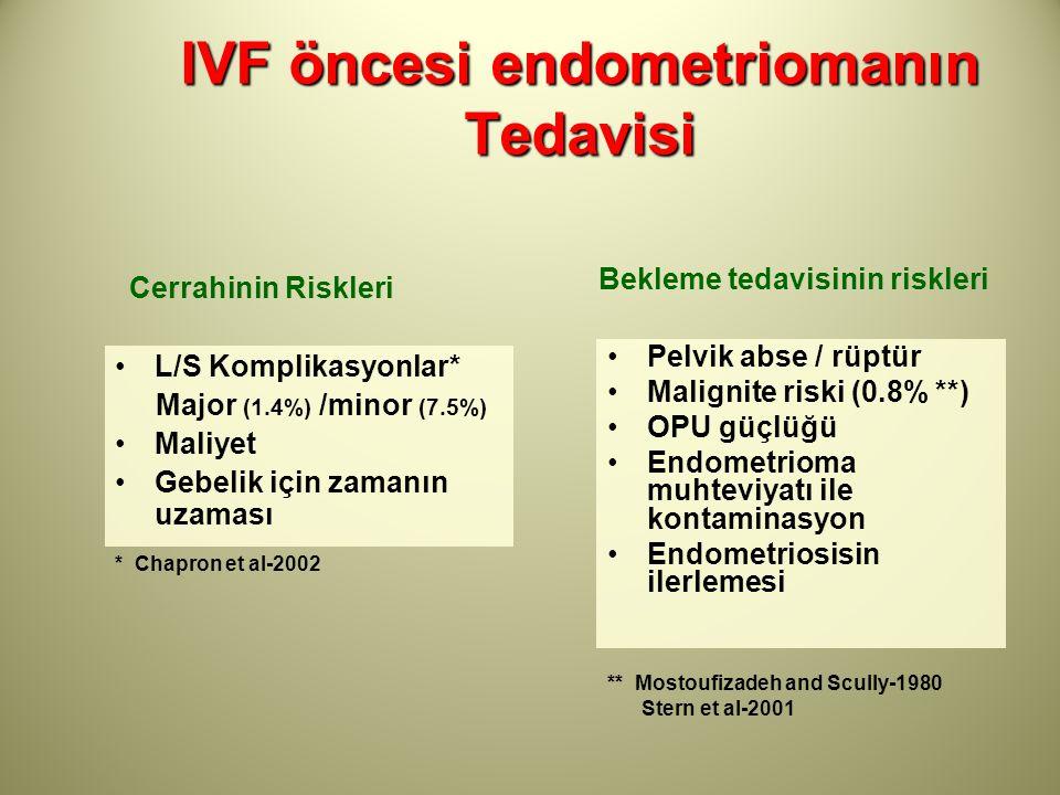 IVF öncesi endometriomanın Tedavisi