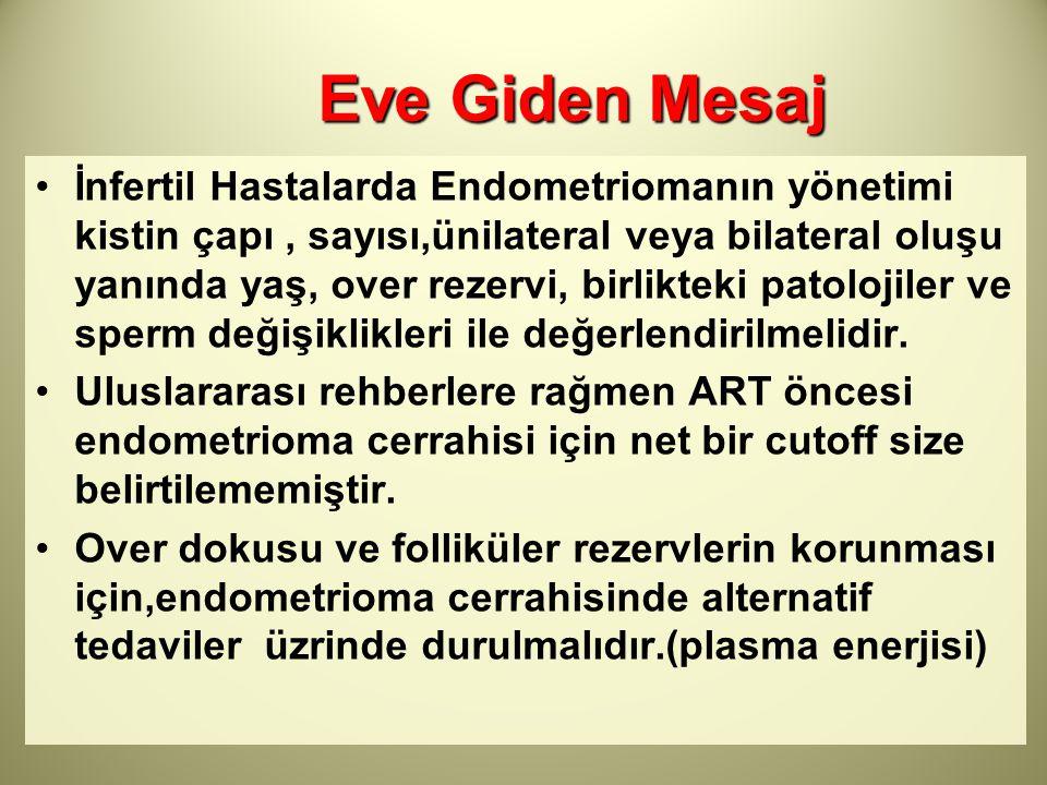 Eve Giden Mesaj