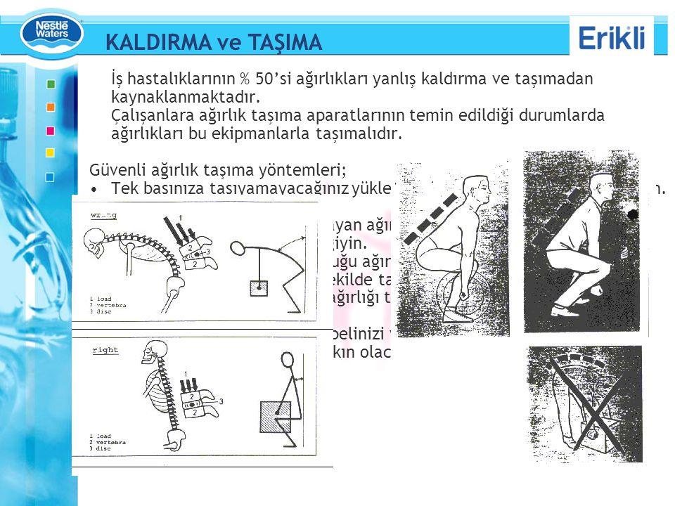 KALDIRMA ve TAŞIMA İş hastalıklarının % 50'si ağırlıkları yanlış kaldırma ve taşımadan. kaynaklanmaktadır.