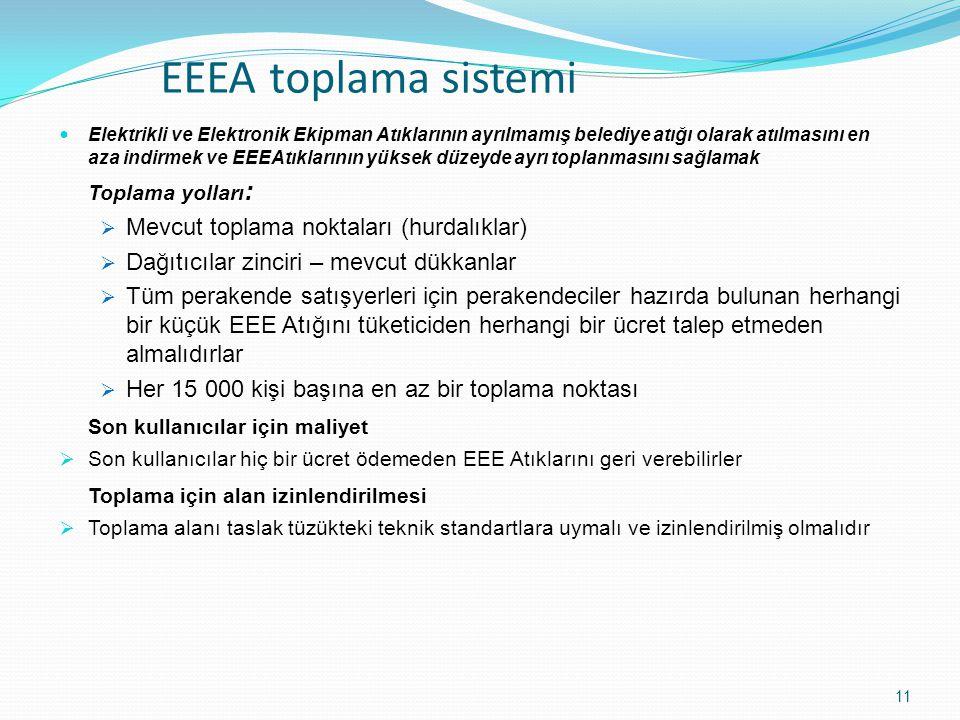 EEEA toplama sistemi Toplama yolları: Son kullanıcılar için maliyet