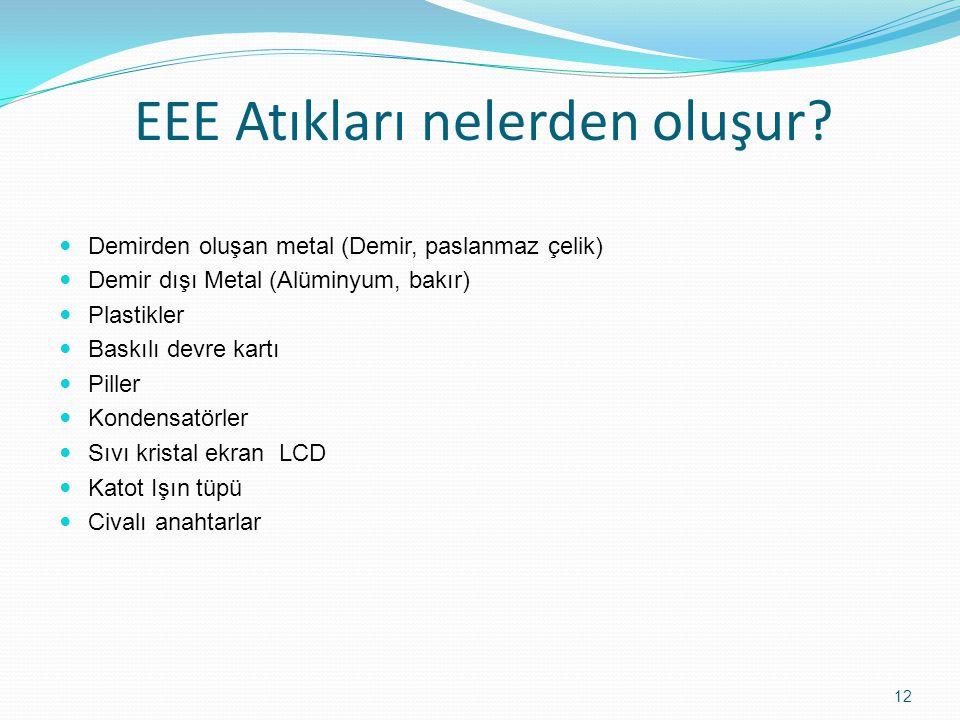EEE Atıkları nelerden oluşur