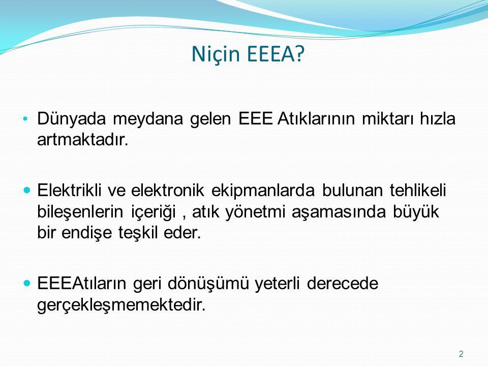 Niçin EEEA Dünyada meydana gelen EEE Atıklarının miktarı hızla artmaktadır.