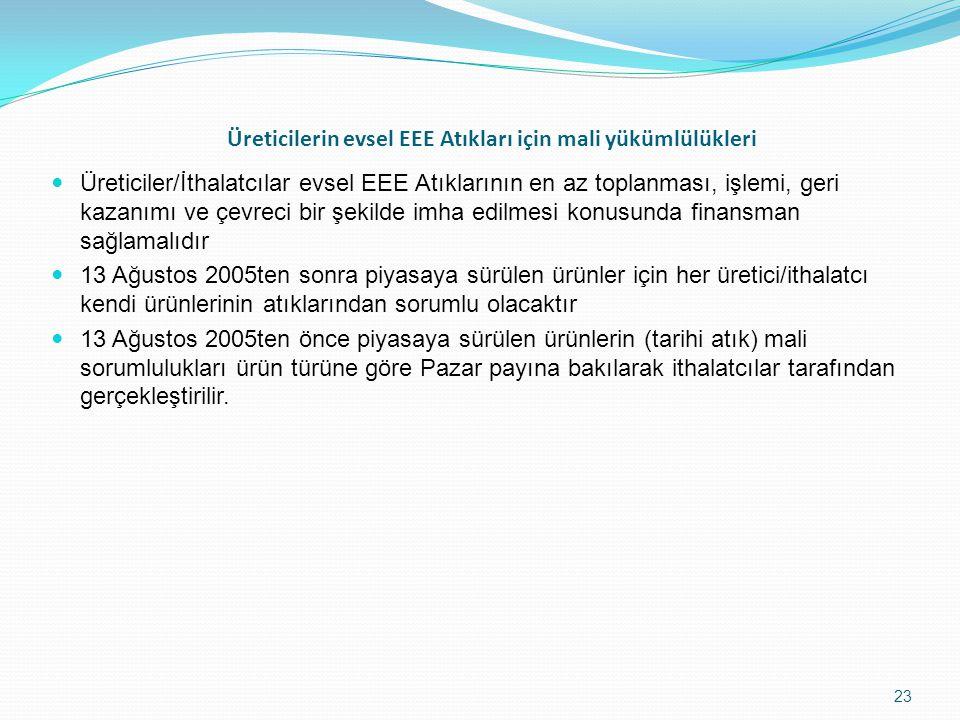 Üreticilerin evsel EEE Atıkları için mali yükümlülükleri