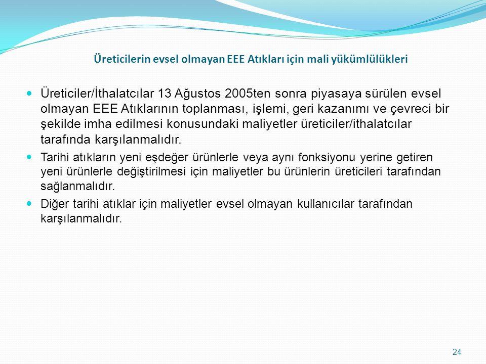 Üreticilerin evsel olmayan EEE Atıkları için mali yükümlülükleri