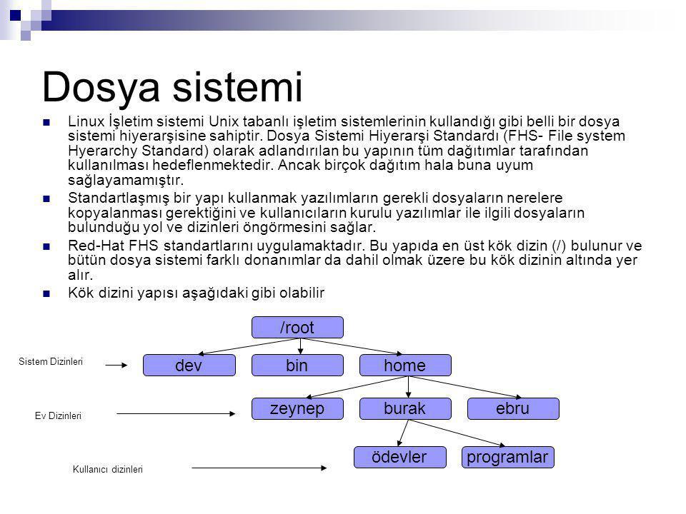 Dosya sistemi /root dev bin home zeynep burak ebru ödevler programlar