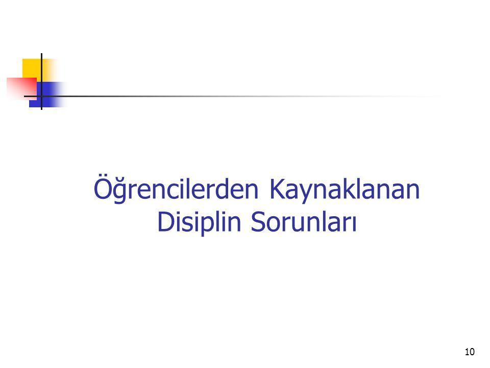 Öğrencilerden Kaynaklanan Disiplin Sorunları
