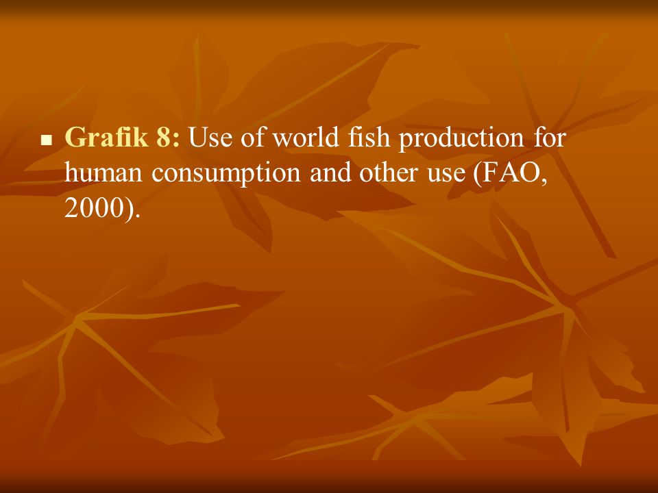 Grafik 8: Use of world fish production for human consumption and other use (FAO, 2000).