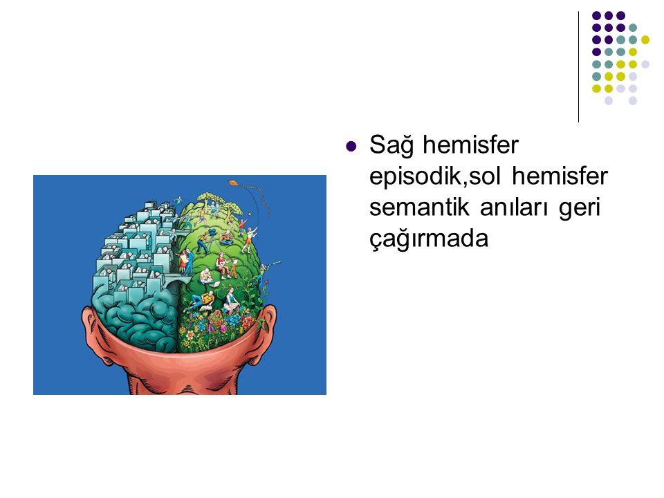 Sağ hemisfer episodik,sol hemisfer semantik anıları geri çağırmada