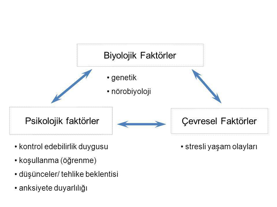 Biyolojik Faktörler Psikolojik faktörler Çevresel Faktörler genetik