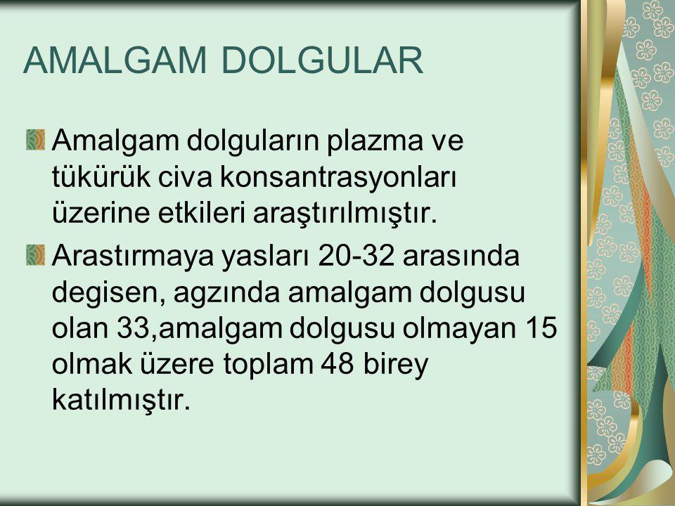 AMALGAM DOLGULAR Amalgam dolguların plazma ve tükürük civa konsantrasyonları üzerine etkileri araştırılmıştır.