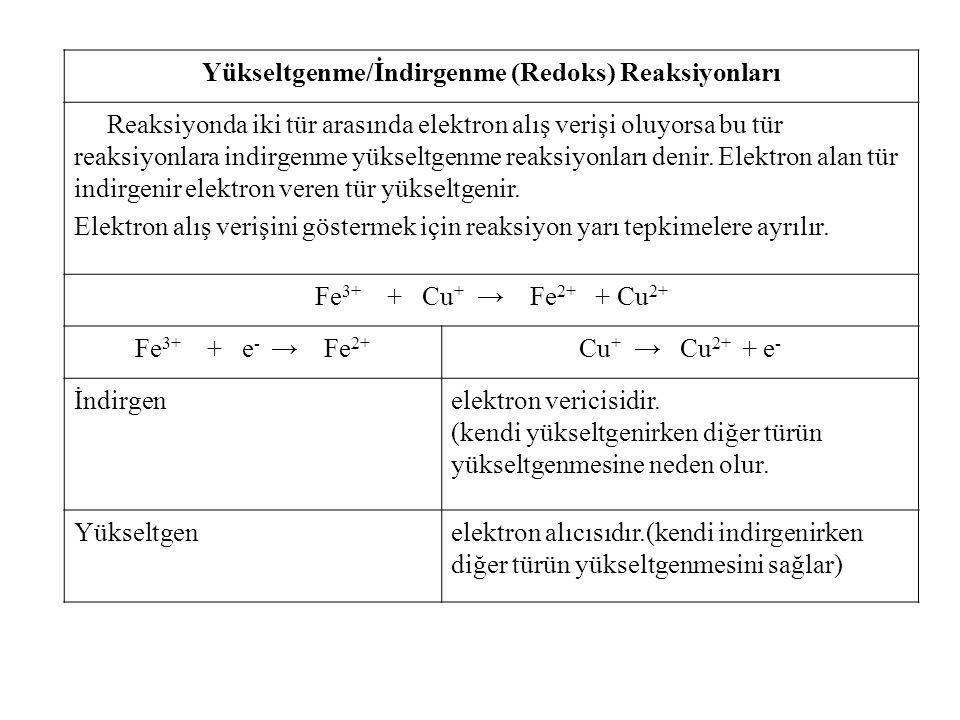 Yükseltgenme/İndirgenme (Redoks) Reaksiyonları