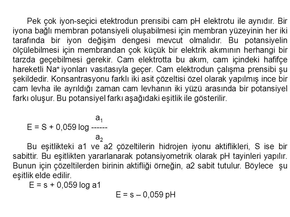 Pek çok iyon-seçici etektrodun prerısibi cam pH elektrotu ile aynıdır