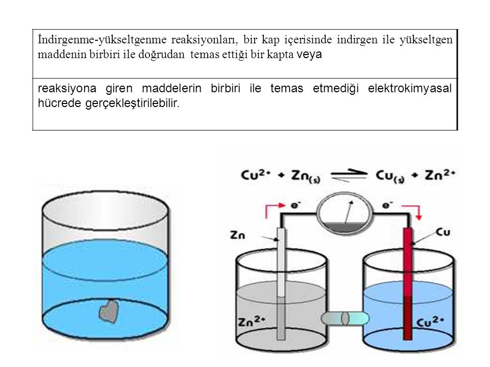 İndirgenme-yükseltgenme reaksiyonları, bir kap içerisinde indirgen ile yükseltgen maddenin birbiri ile doğrudan temas ettiği bir kapta veya