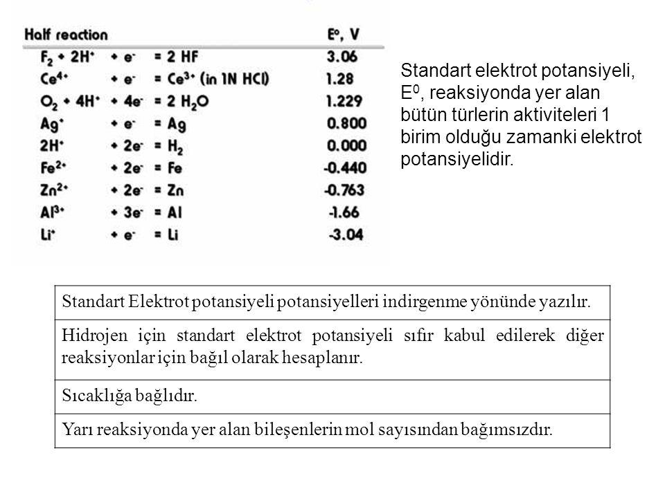 Standart elektrot potansiyeli, E0, reaksiyonda yer alan bütün türlerin aktiviteleri 1 birim olduğu zamanki elektrot potansiyelidir.