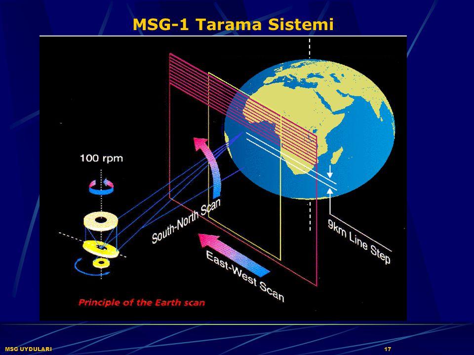 MSG-1 Tarama Sistemi MSG UYDULARI 17