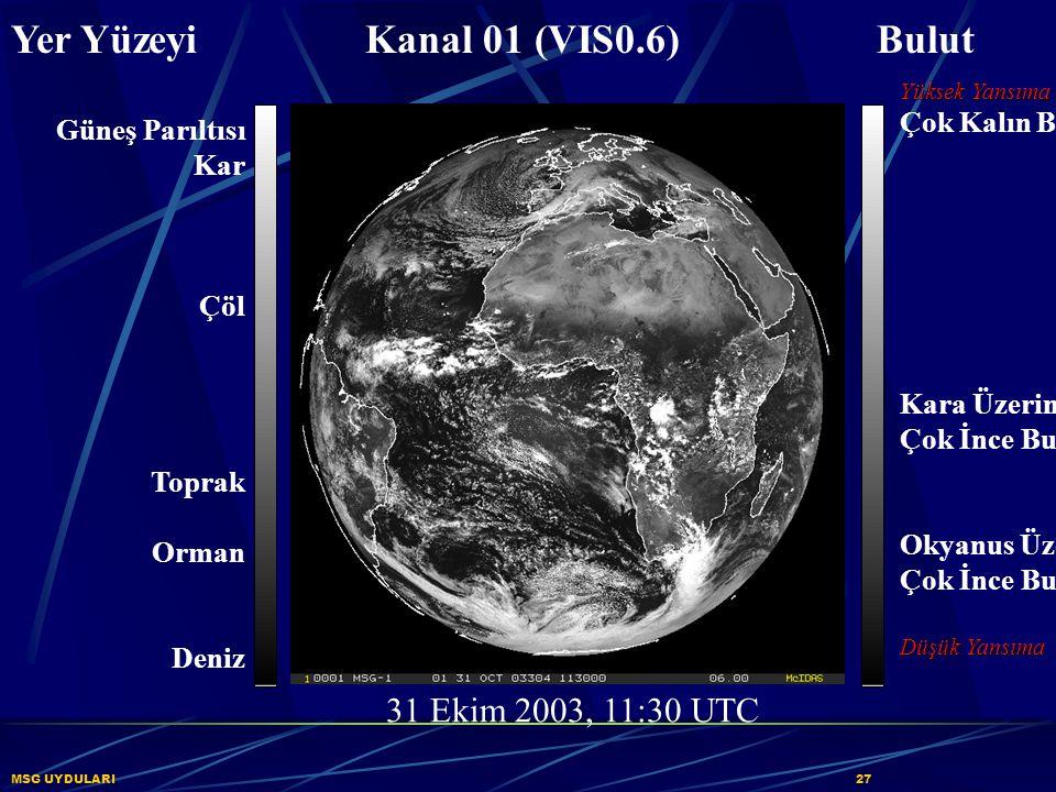 Yer Yüzeyi Kanal 01 (VIS0.6) Bulut