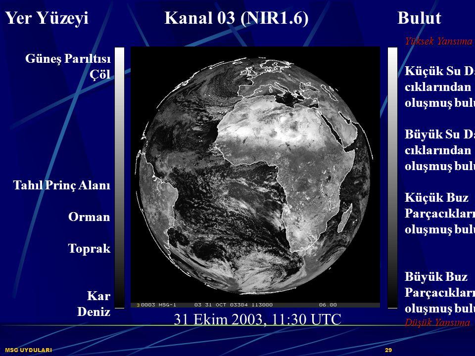 Yer Yüzeyi Kanal 03 (NIR1.6) Bulut
