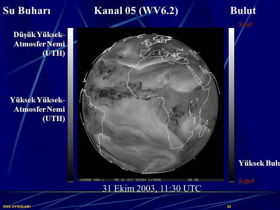 Su Buharı Kanal 05 (WV6.2) Bulut