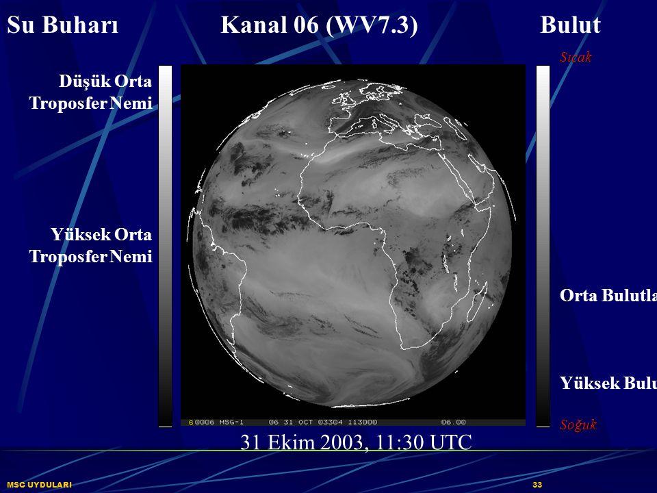 Su Buharı Kanal 06 (WV7.3) Bulut