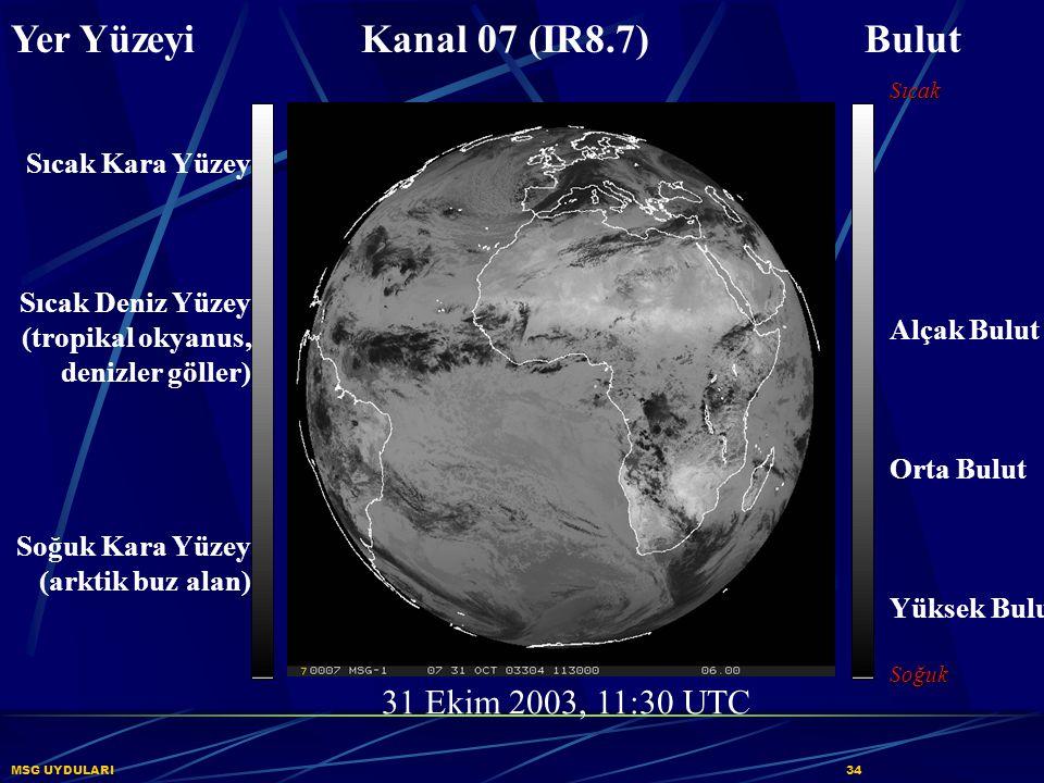 Yer Yüzeyi Kanal 07 (IR8.7) Bulut
