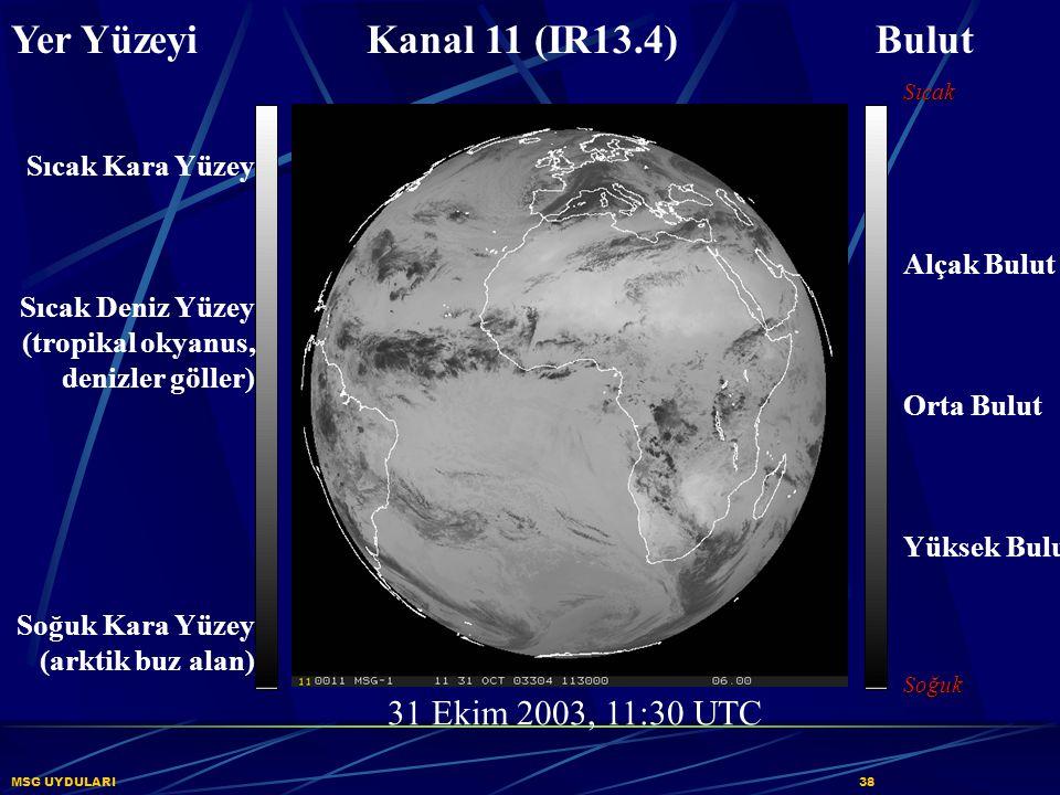 Yer Yüzeyi Kanal 11 (IR13.4) Bulut