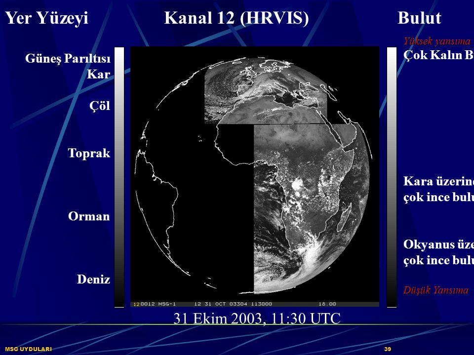 Yer Yüzeyi Kanal 12 (HRVIS) Bulut