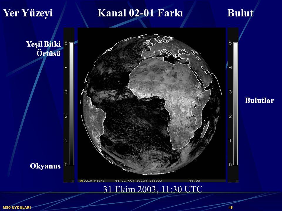 Yer Yüzeyi Kanal 02-01 Farkı Bulut