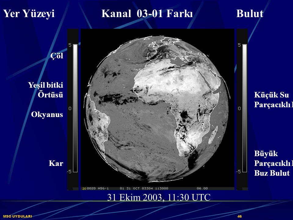Yer Yüzeyi Kanal 03-01 Farkı Bulut