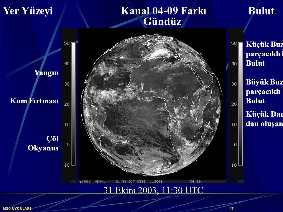 Yer Yüzeyi Kanal 04-09 Farkı Bulut Gündüz