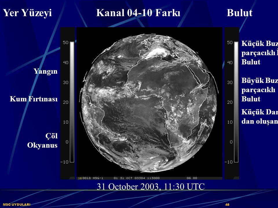 Yer Yüzeyi Kanal 04-10 Farkı Bulut