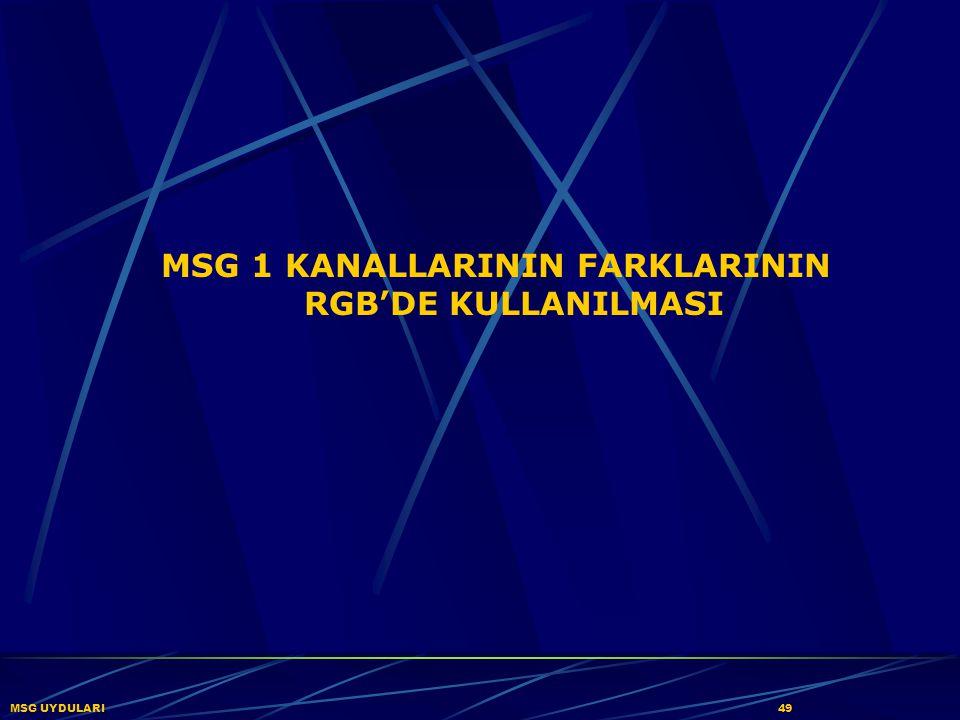 MSG 1 KANALLARININ FARKLARININ RGB'DE KULLANILMASI
