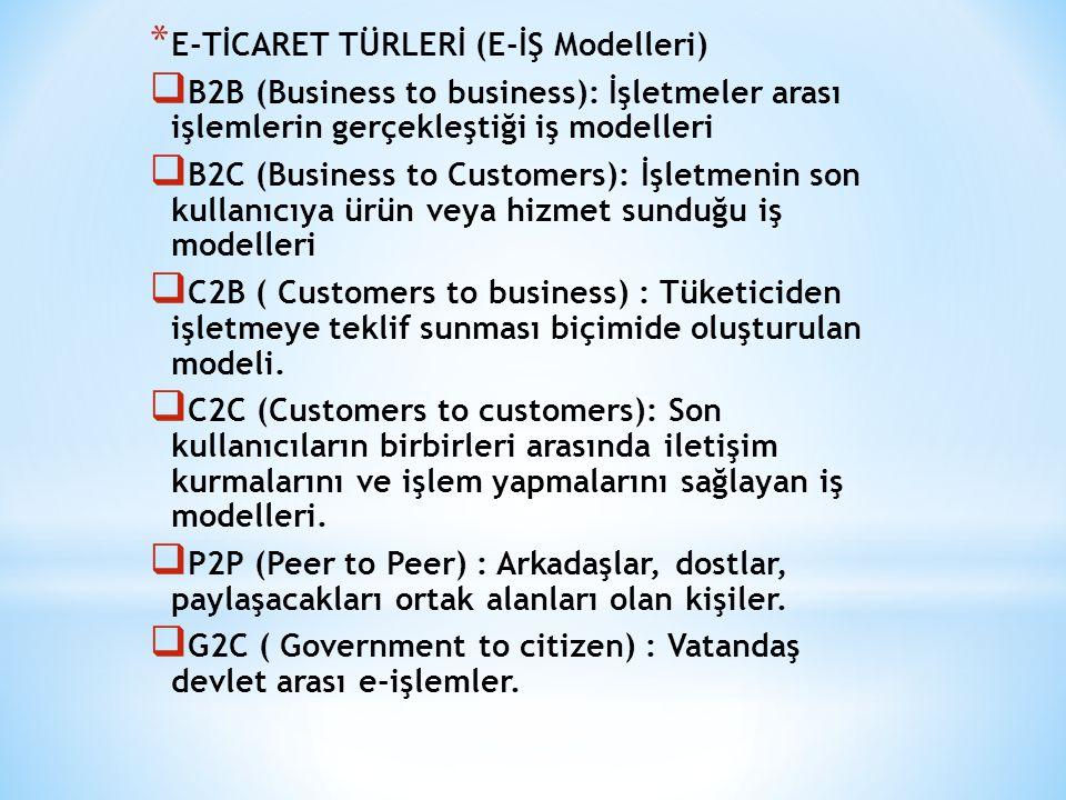 E-TİCARET TÜRLERİ (E-İŞ Modelleri)