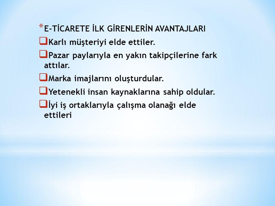 E-TİCARETE İLK GİRENLERİN AVANTAJLARI