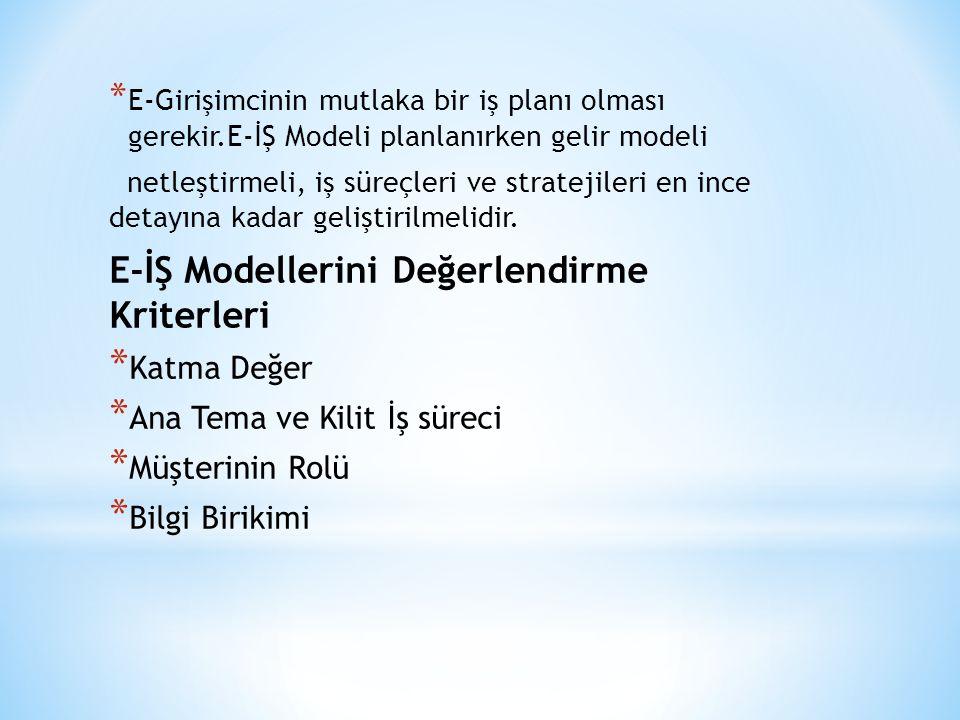 E-İŞ Modellerini Değerlendirme Kriterleri