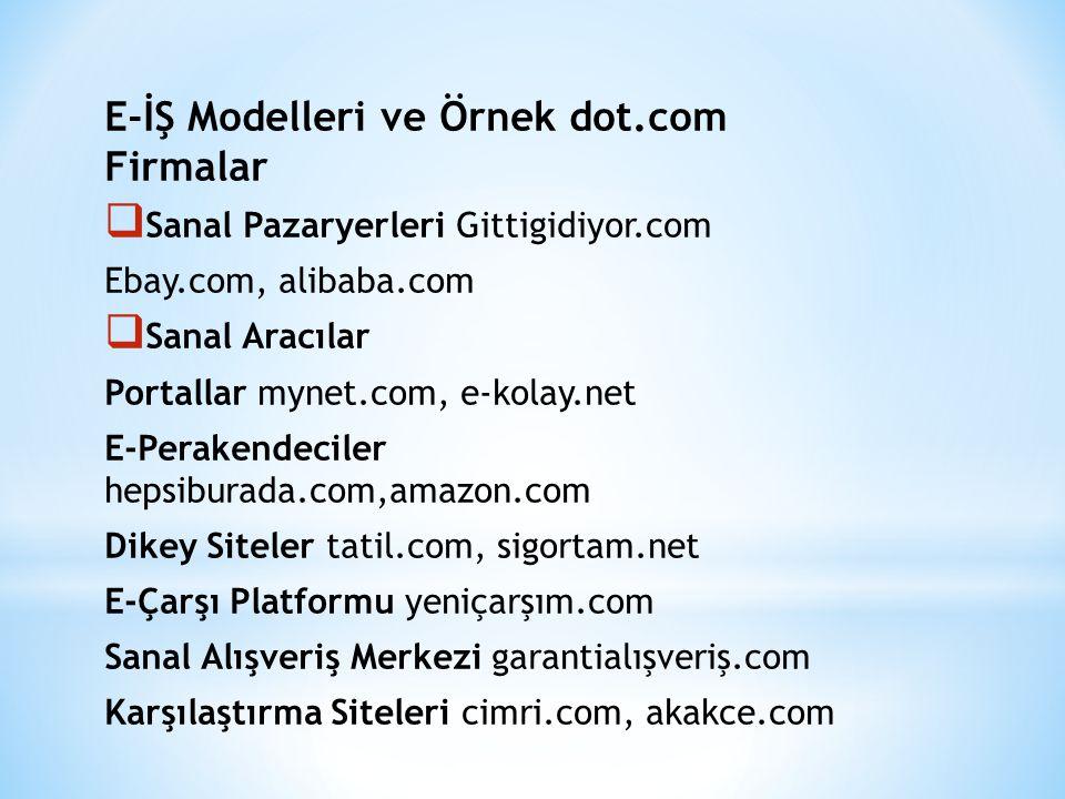 E-İŞ Modelleri ve Örnek dot.com Firmalar