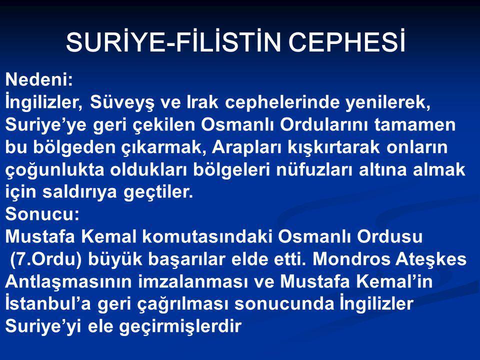 SURİYE-FİLİSTİN CEPHESİ