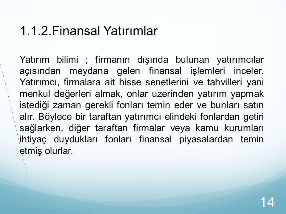 1.1.2.Finansal Yatırımlar