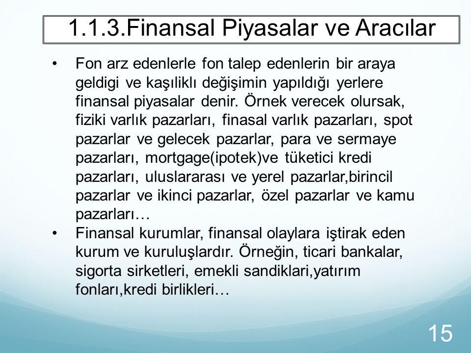 1.1.3.Finansal Piyasalar ve Aracılar