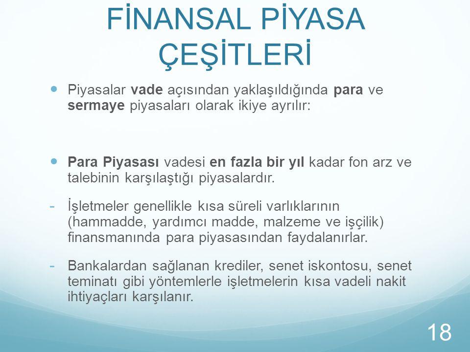 FİNANSAL PİYASA ÇEŞİTLERİ